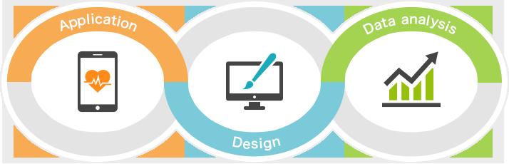 アプリ開発やデザイン、データ分析まで含めた最適なソリューションをご提供します